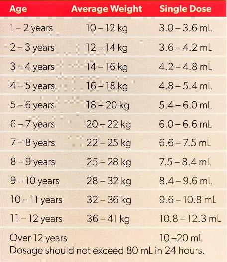 Pamol Orange Children's Pain & Fever Liquid 200ml